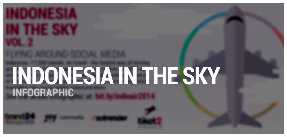 Indonesia in the sky: Infographic